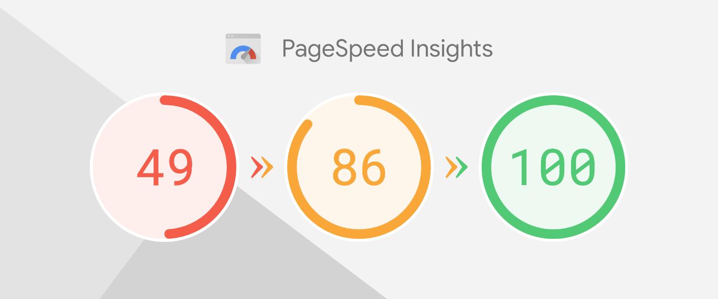 page speed indicator